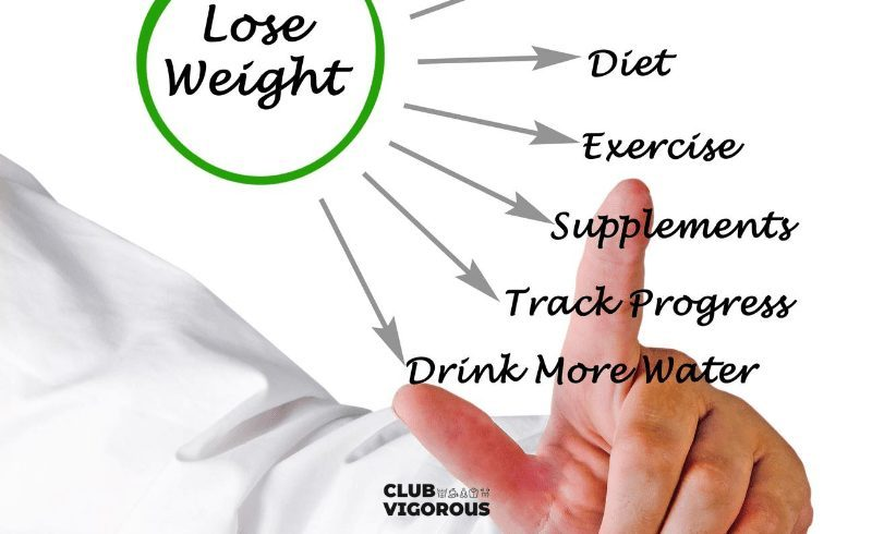 WEIGHT-LOSS-TEMPO-YOURSELF